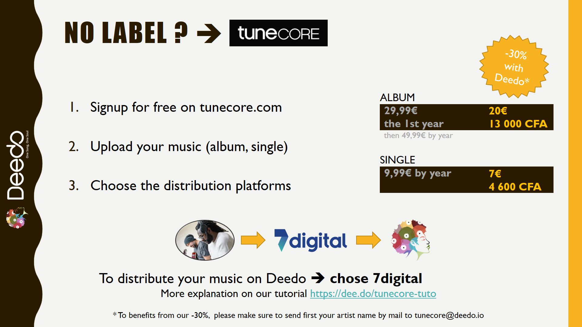 Artists : submit your tracks on Tunecore for 30% less with